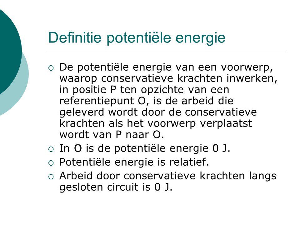 Definitie potentiële energie