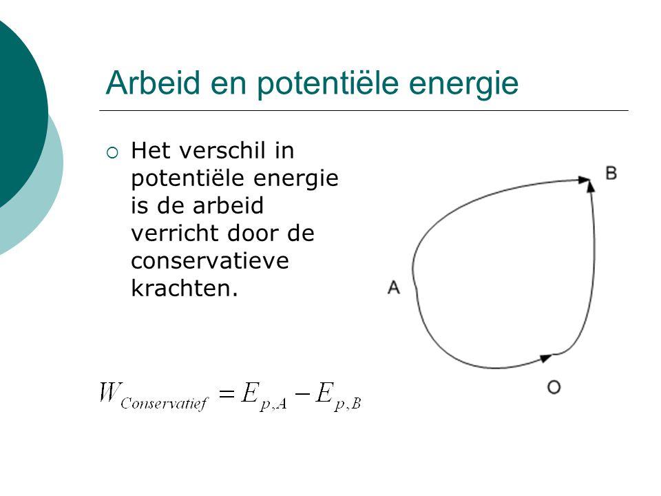 Arbeid en potentiële energie