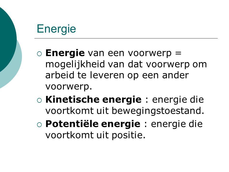 Energie Energie van een voorwerp = mogelijkheid van dat voorwerp om arbeid te leveren op een ander voorwerp.