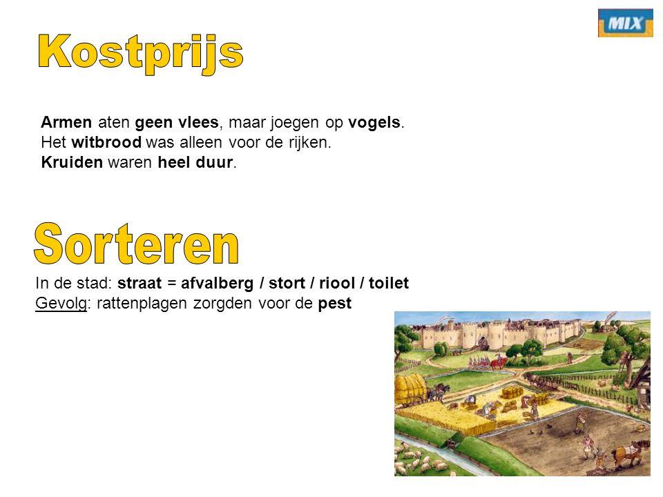 Kostprijs Sorteren Armen aten geen vlees, maar joegen op vogels.
