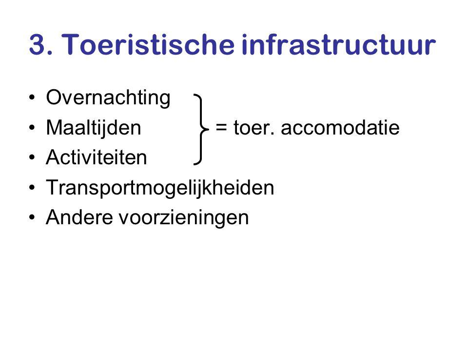 3. Toeristische infrastructuur