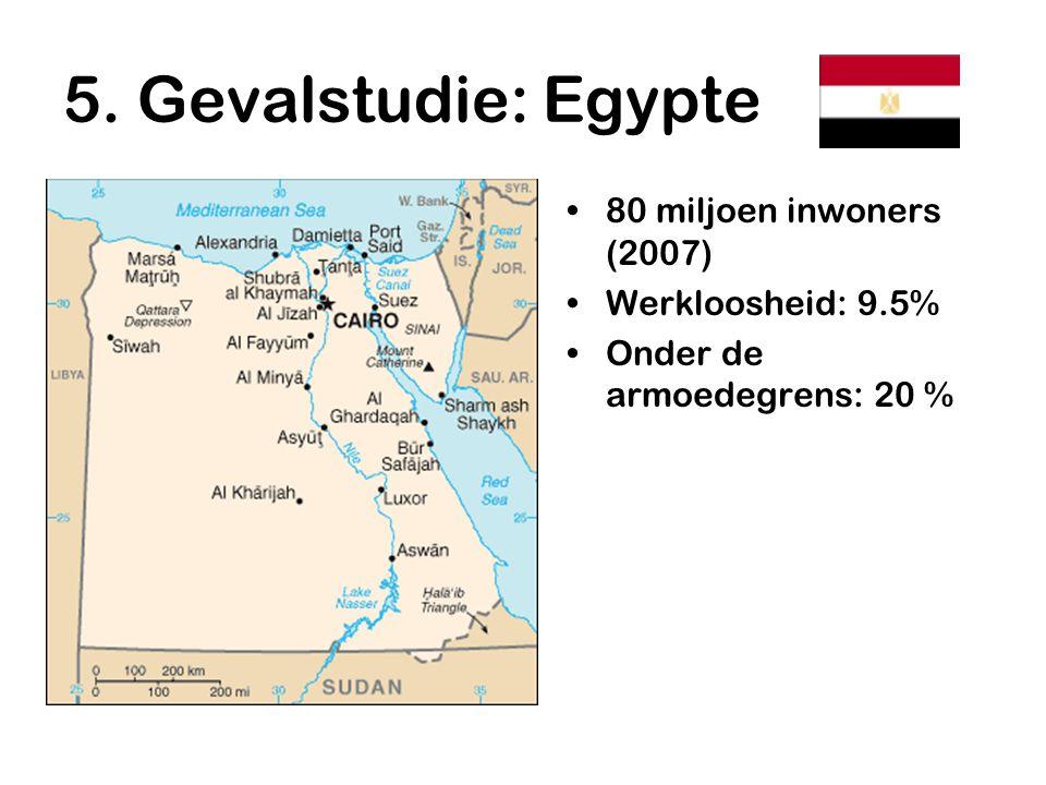 5. Gevalstudie: Egypte 80 miljoen inwoners (2007) Werkloosheid: 9.5%