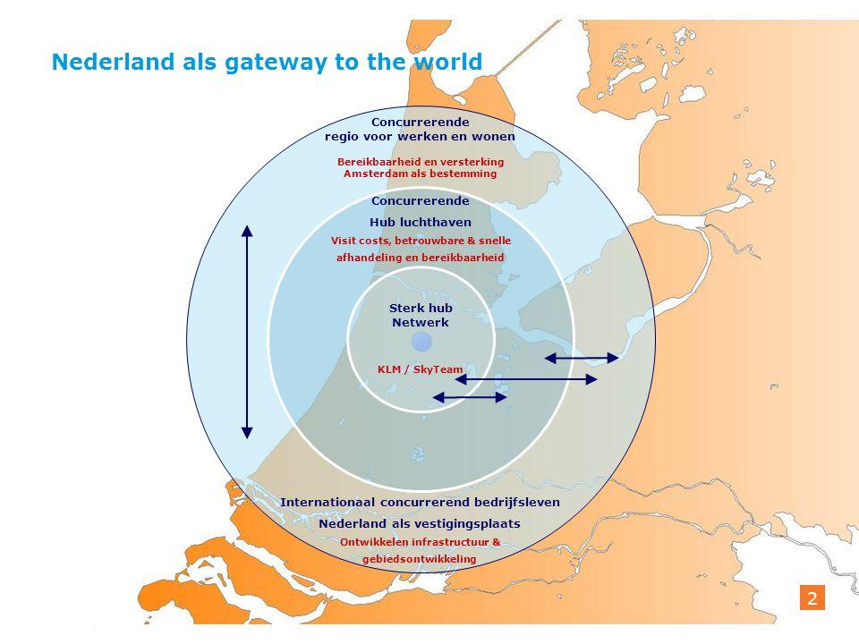 Nederland als gateway to the world