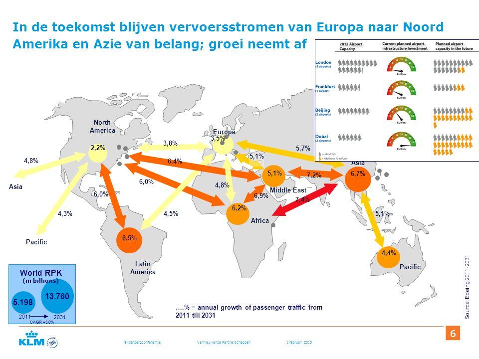 In de toekomst blijven vervoersstromen van Europa naar Noord Amerika en Azie van belang; groei neemt af