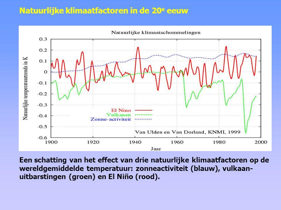 Natuurlijke klimaatfactoren in de 20e eeuw