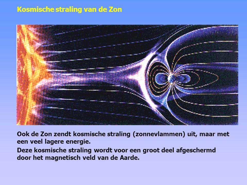 Kosmische straling van de Zon