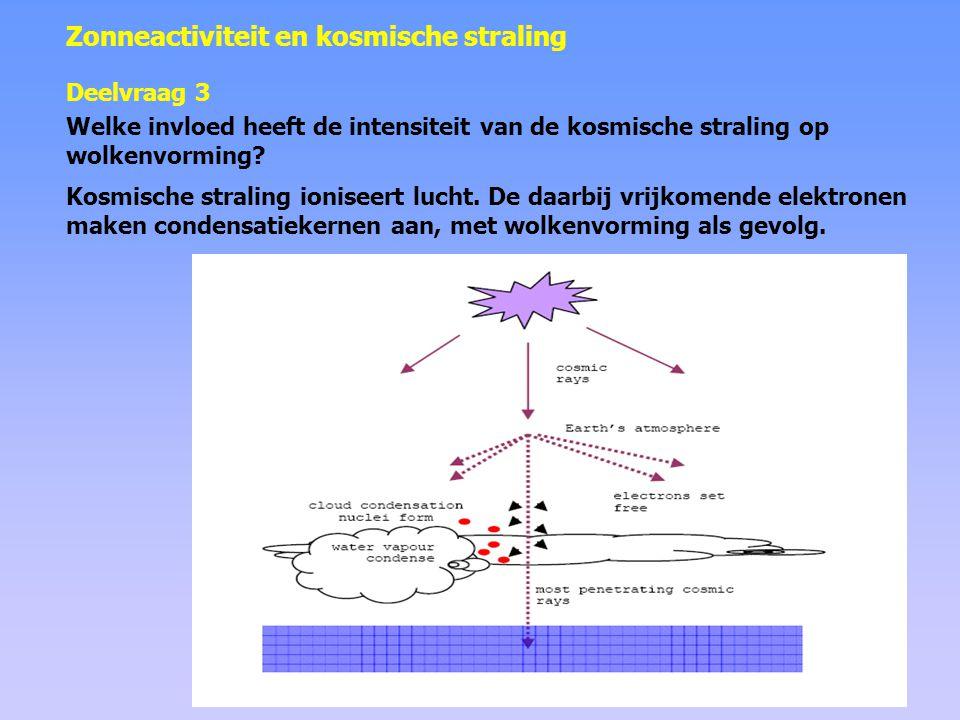 Zonneactiviteit en kosmische straling