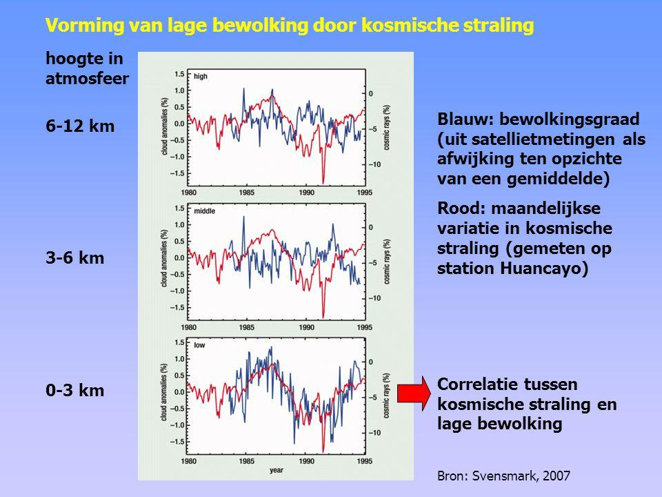 Vorming van lage bewolking door kosmische straling