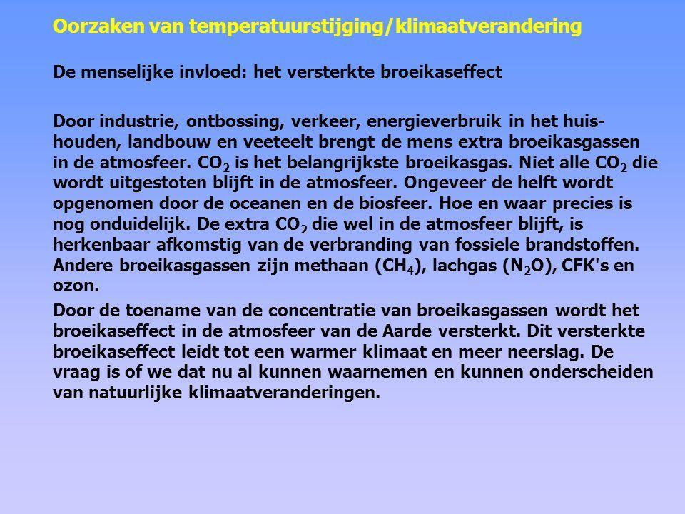 Oorzaken van temperatuurstijging/klimaatverandering