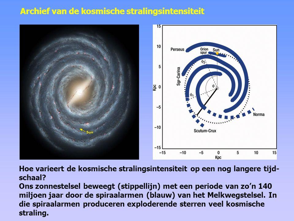 Archief van de kosmische stralingsintensiteit