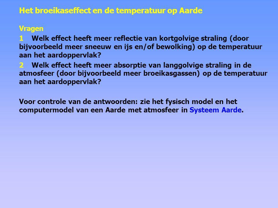 Het broeikaseffect en de temperatuur op Aarde