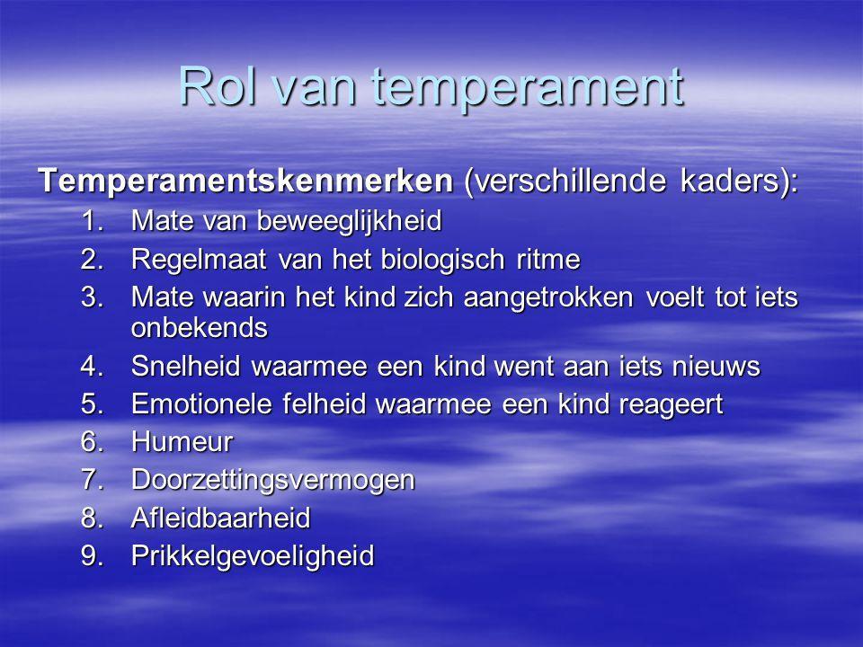 Rol van temperament Temperamentskenmerken (verschillende kaders):