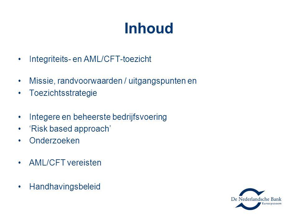 Inhoud Integriteits- en AML/CFT-toezicht