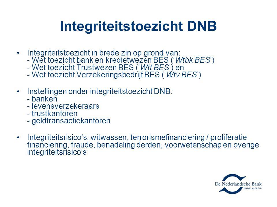 Integriteitstoezicht DNB
