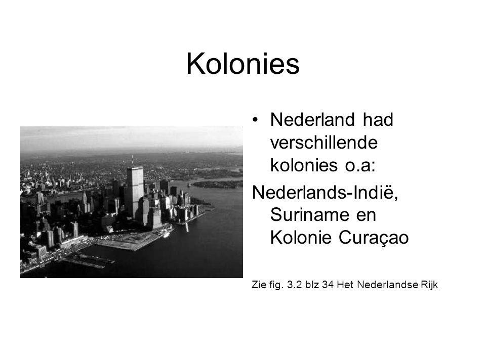 Kolonies Nederland had verschillende kolonies o.a: