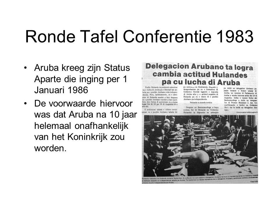 Ronde Tafel Conferentie 1983