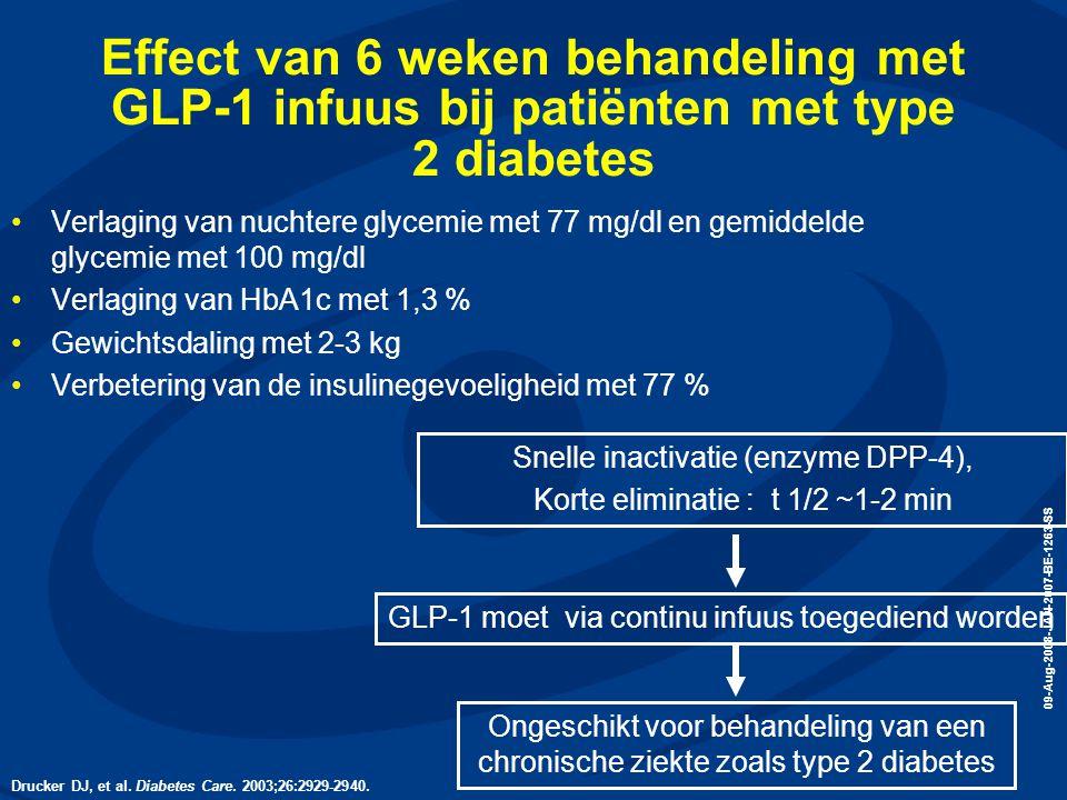 Effect van 6 weken behandeling met GLP-1 infuus bij patiënten met type 2 diabetes