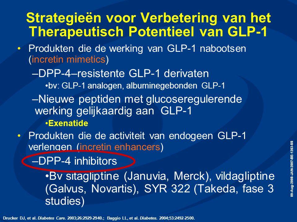 Strategieën voor Verbetering van het Therapeutisch Potentieel van GLP-1