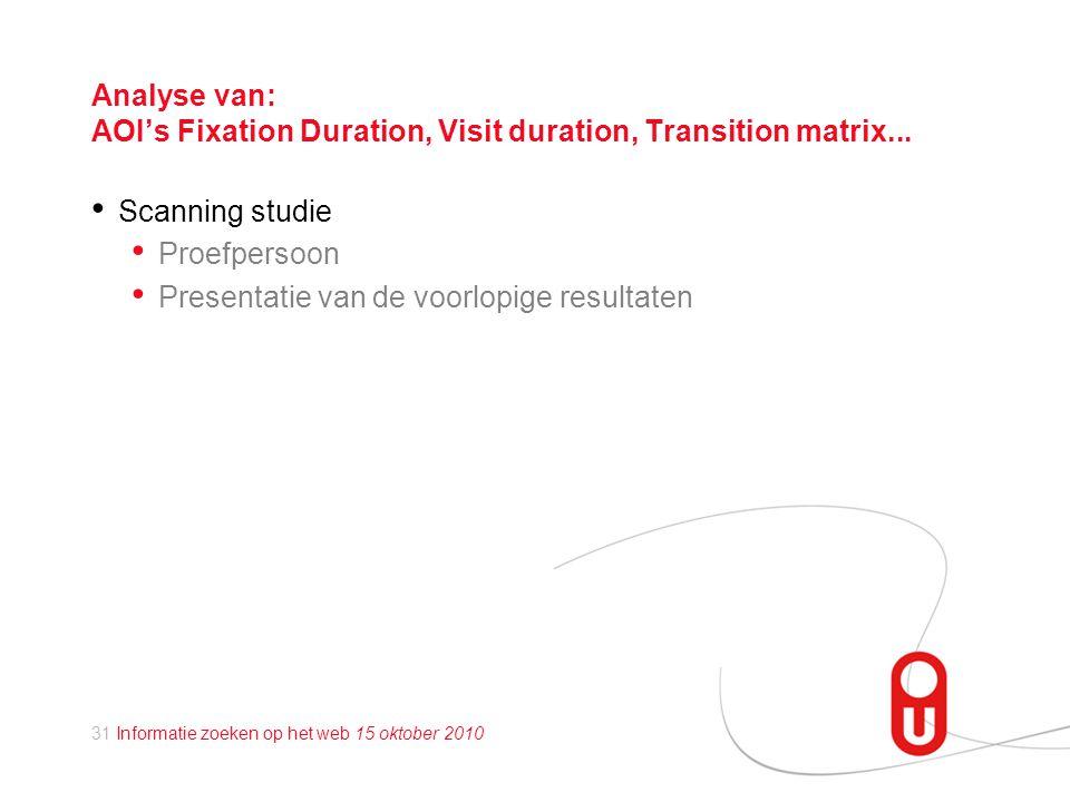 Analyse van: AOI's Fixation Duration, Visit duration, Transition matrix...