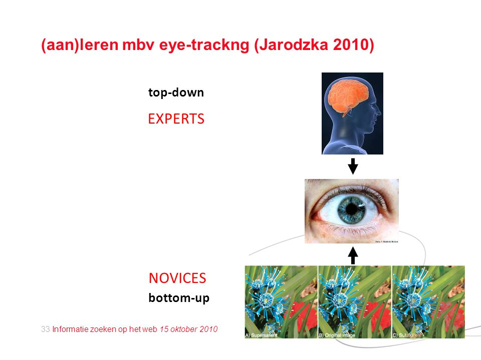 (aan)leren mbv eye-trackng (Jarodzka 2010)