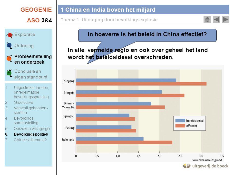 In hoeverre is het beleid in China effectief