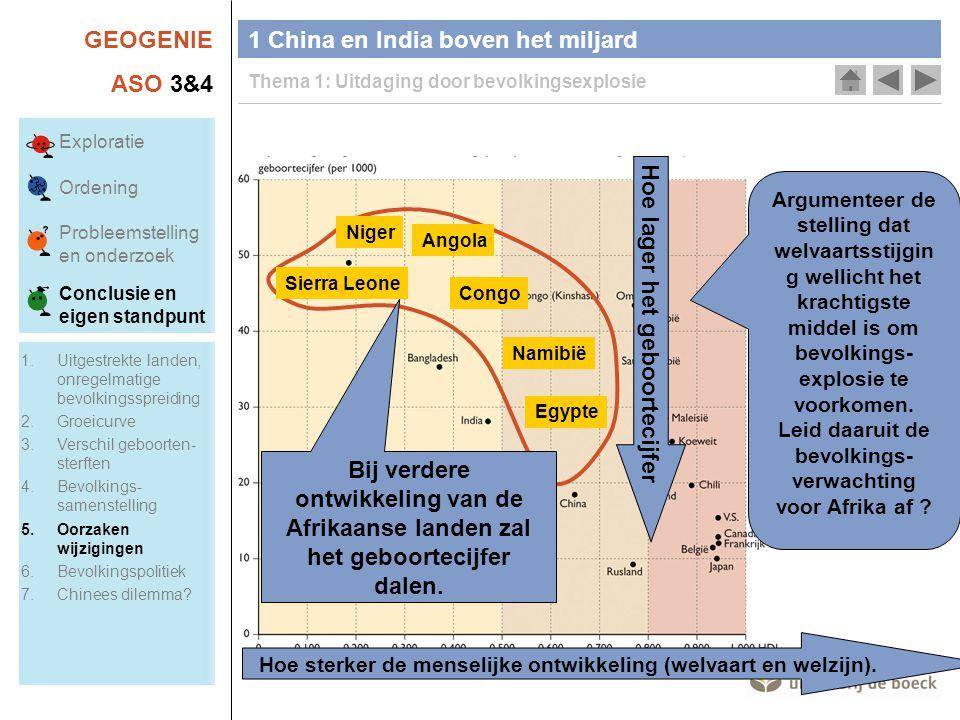 1 China en India boven het miljard