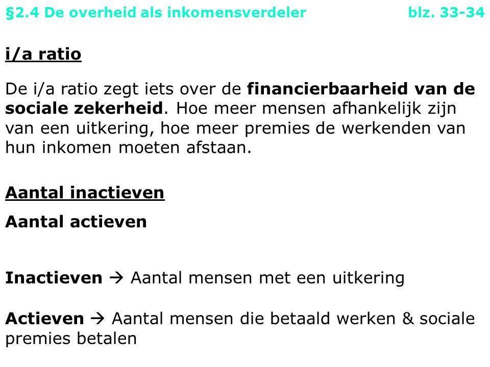 §2.4 De overheid als inkomensverdeler blz. 33-34