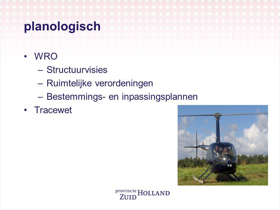 planologisch WRO Structuurvisies Ruimtelijke verordeningen