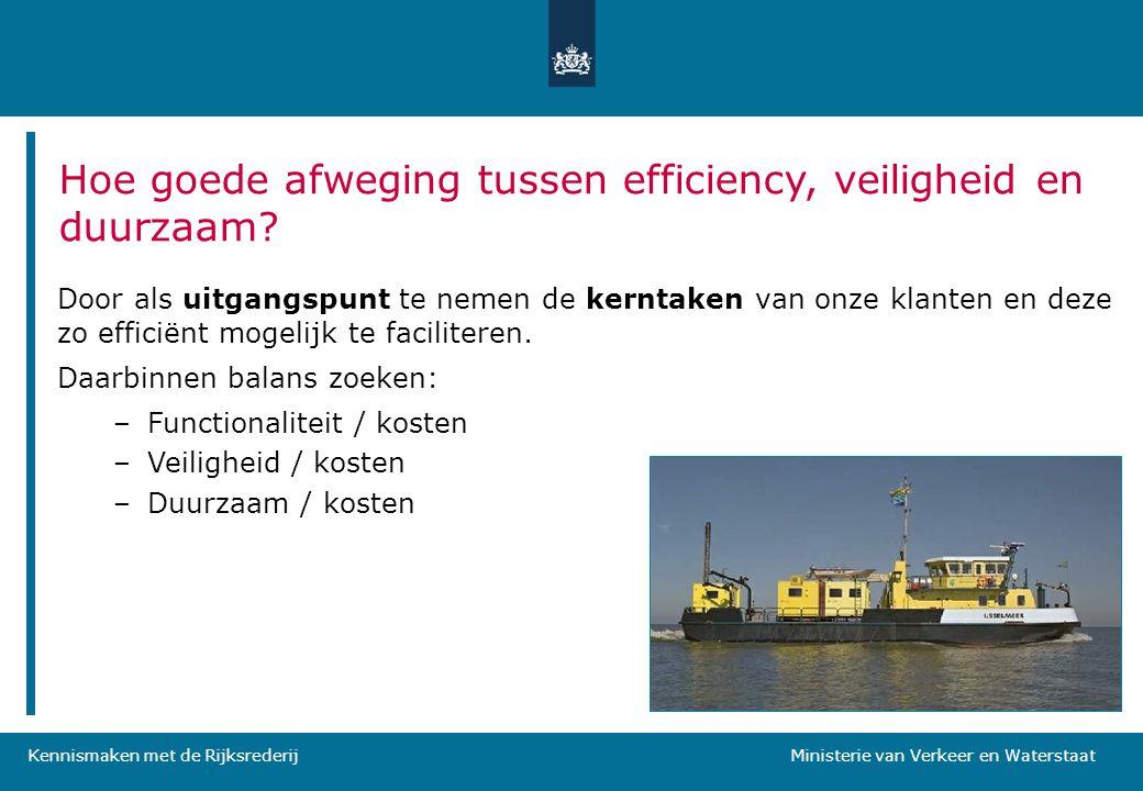 Hoe goede afweging tussen efficiency, veiligheid en duurzaam