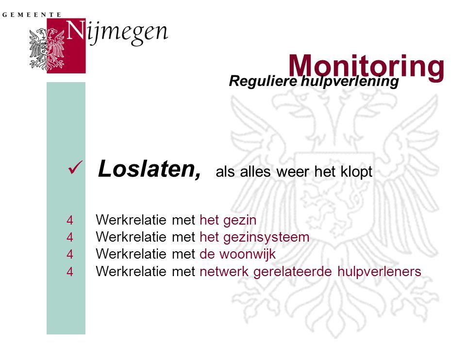 Monitoring Reguliere hulpverlening Loslaten, als alles weer het klopt