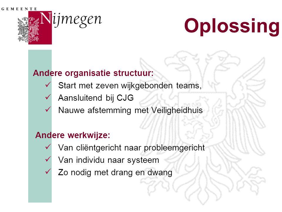 Oplossing Andere organisatie structuur: