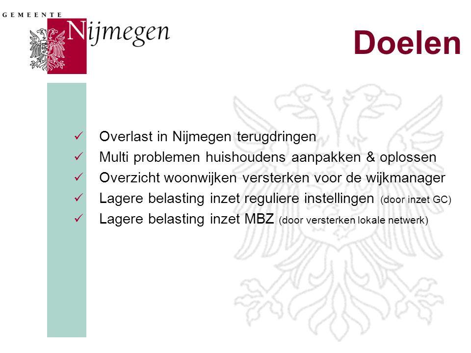 Doelen Overlast in Nijmegen terugdringen