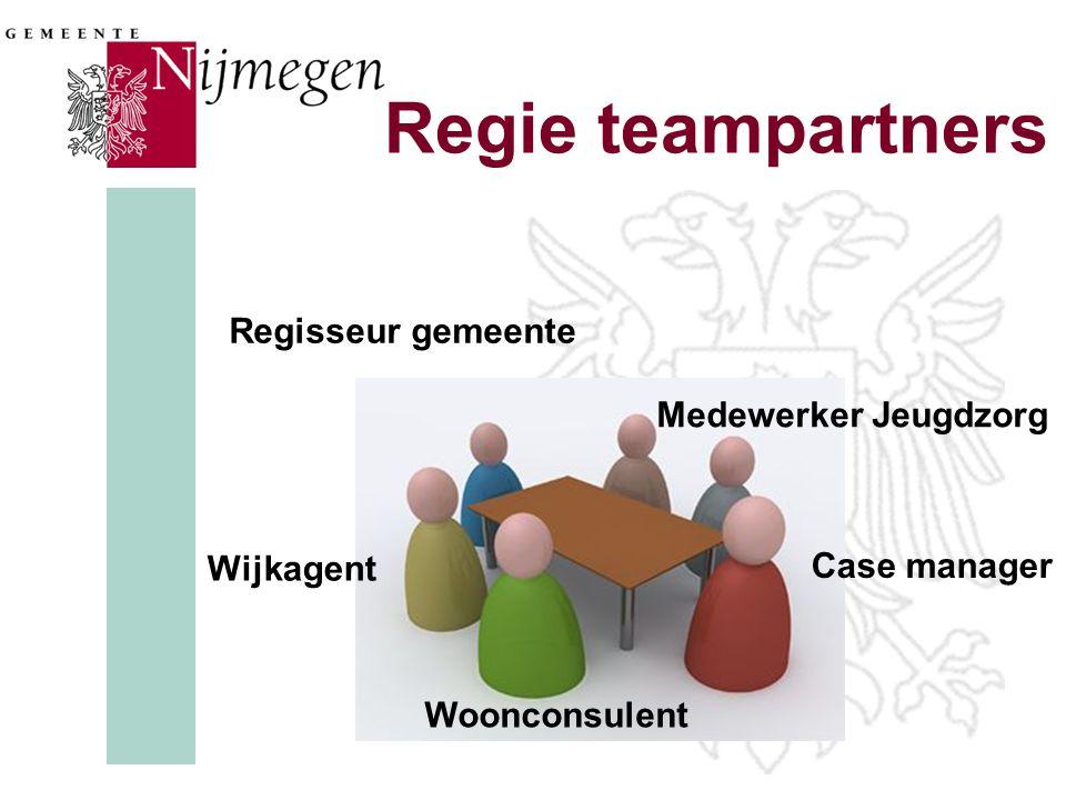 Regie teampartners Regisseur gemeente Medewerker Jeugdzorg Wijkagent
