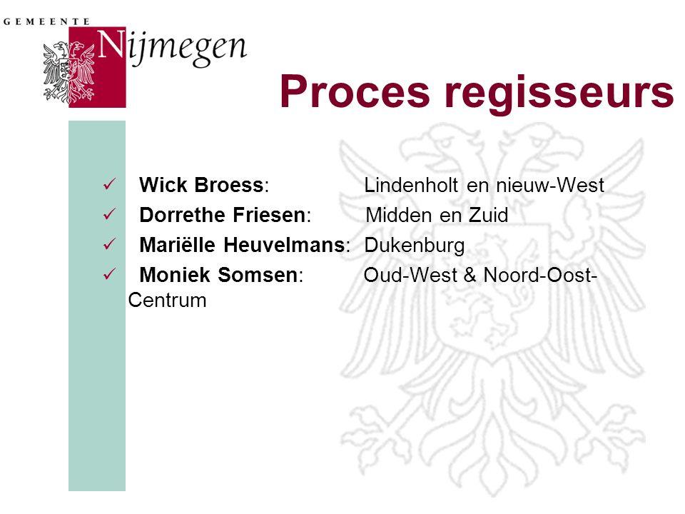 Proces regisseurs Wick Broess: Lindenholt en nieuw-West