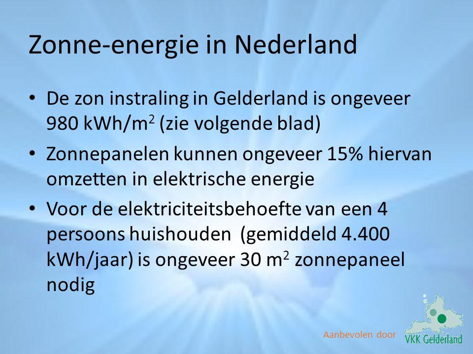 Zonne-energie in Nederland
