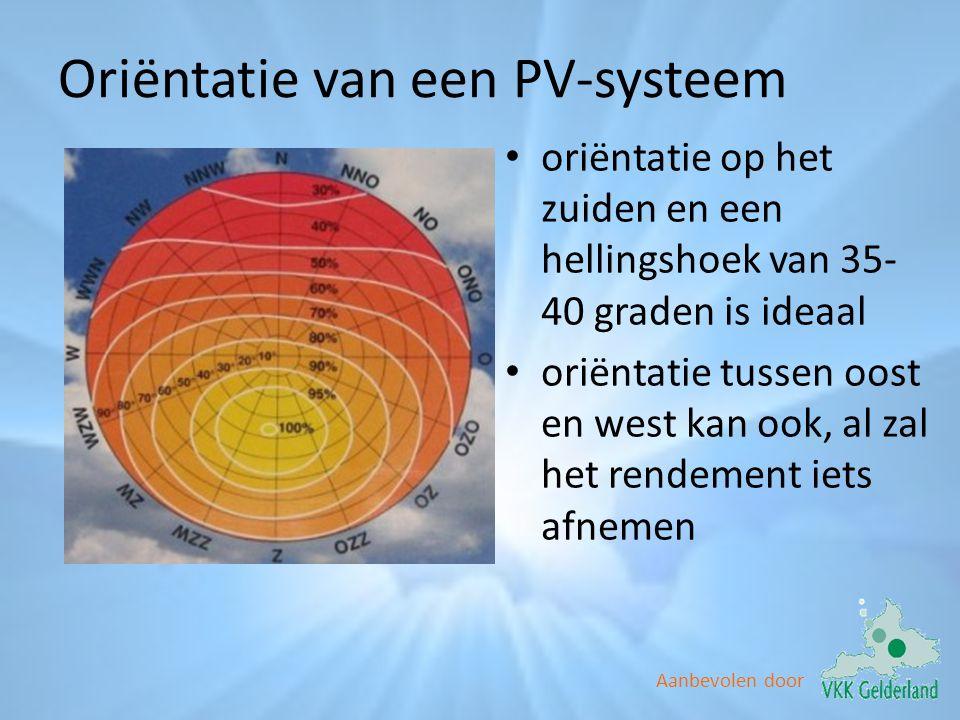 Oriëntatie van een PV-systeem