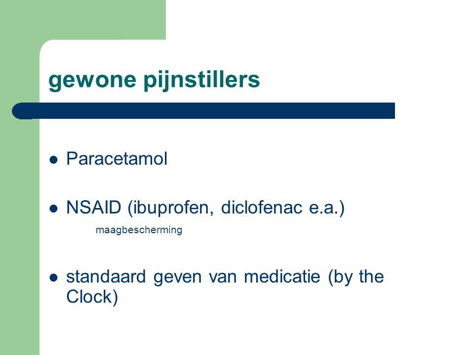 gewone pijnstillers Paracetamol