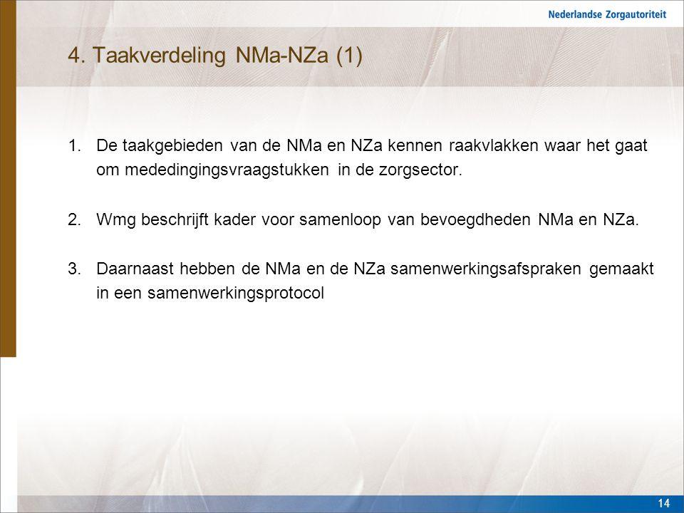 4. Taakverdeling NMa-NZa (1)