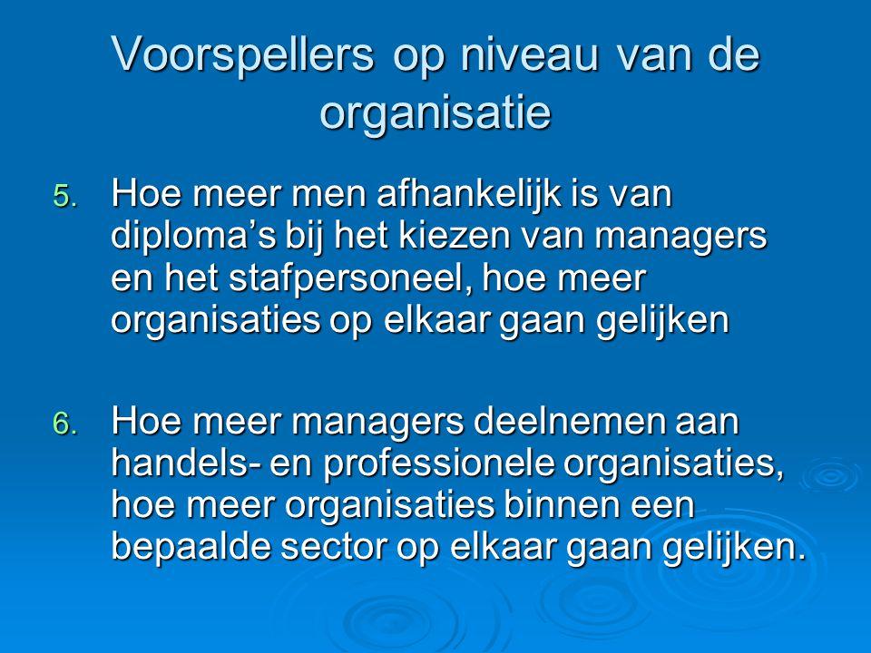 Voorspellers op niveau van de organisatie