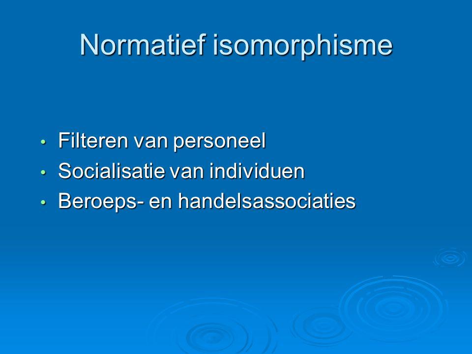 Normatief isomorphisme