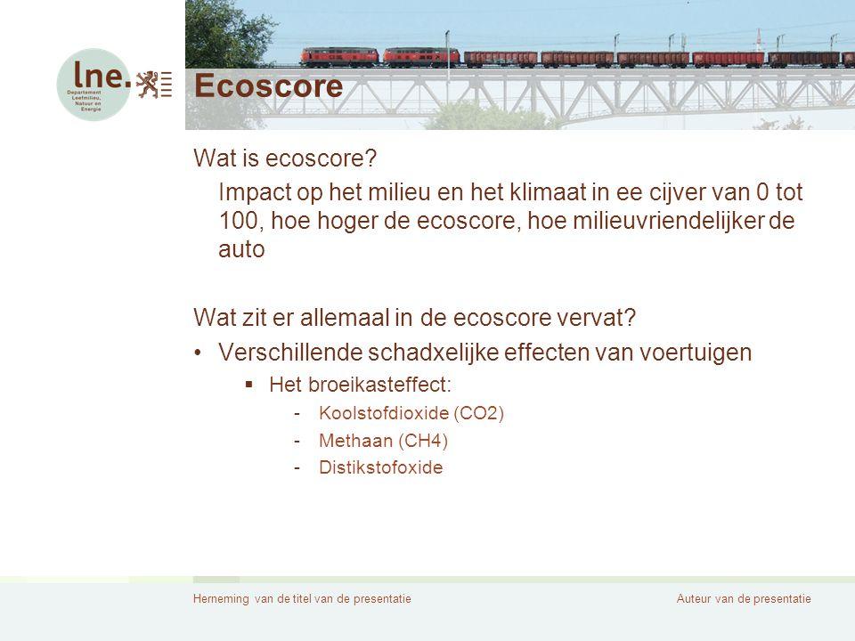Ecoscore Wat is ecoscore Wat zit er allemaal in de ecoscore vervat