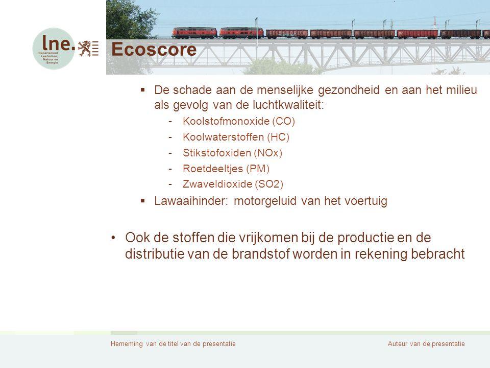 Ecoscore De schade aan de menselijke gezondheid en aan het milieu als gevolg van de luchtkwaliteit: