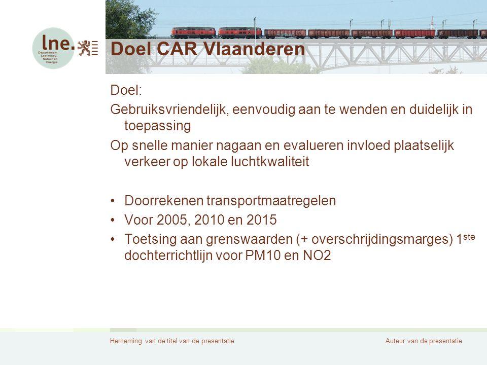 Doel CAR Vlaanderen Doel:
