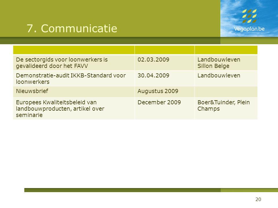 7. Communicatie De sectorgids voor loonwerkers is gevalideerd door het FAVV. 02.03.2009. Landbouwleven.