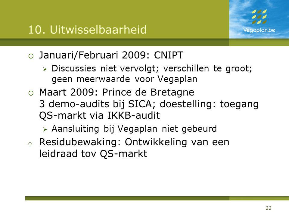 10. Uitwisselbaarheid Januari/Februari 2009: CNIPT