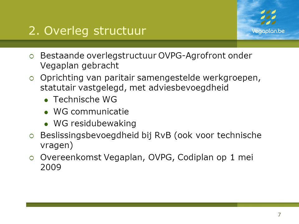 2. Overleg structuur Bestaande overlegstructuur OVPG-Agrofront onder Vegaplan gebracht.