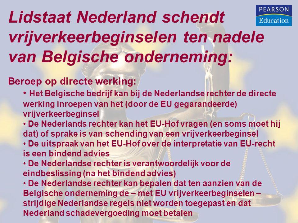 Lidstaat Nederland schendt vrijverkeerbeginselen ten nadele van Belgische onderneming: