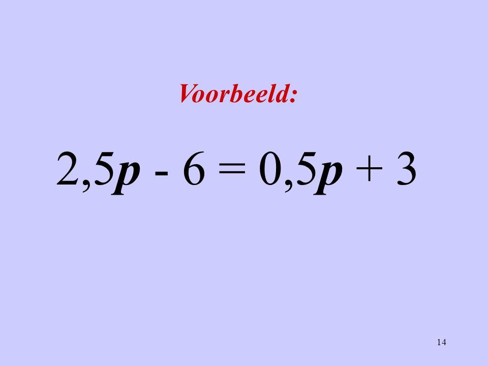 Voorbeeld: 2,5p - 6 = 0,5p + 3
