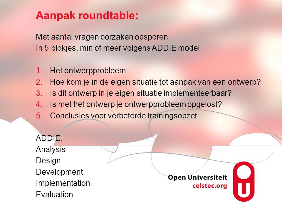 Aanpak roundtable: Met aantal vragen oorzaken opsporen