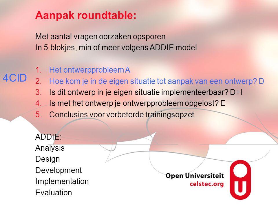 Aanpak roundtable: 4CID Met aantal vragen oorzaken opsporen